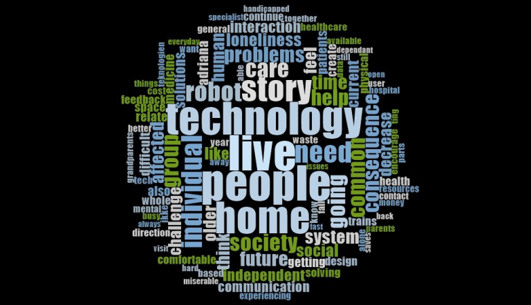 Word Cloud Future Scenario Workshop